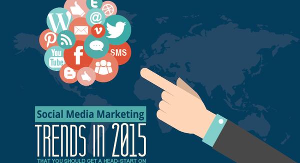 Chiến thuật marketing hiệu quả trên mạng xã hội năm 2015